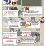 Военная ипотека (условия предоставления)5c5d7de879317