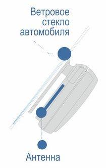 Правильное расположение транспондера5c5dd1101824e