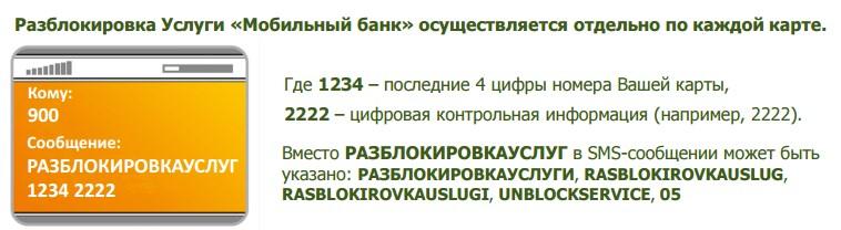 Текст сообщения для разблокировки Мобильного банка от Сбербанка5c5ddc535fee2