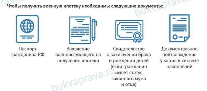 dokumenty dlya voennoj ipoteki5c61a50ca7719