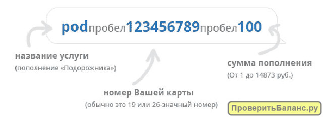 Как пополнить баланс карты Подорожник через СМС5c61a960e1872