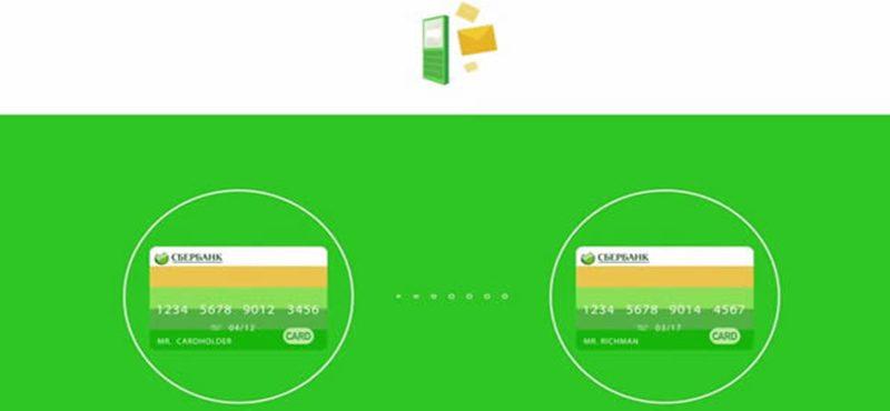 как подключить опцию быстрый платеж сбербанк через смс сбербанк5c69c82203a3d