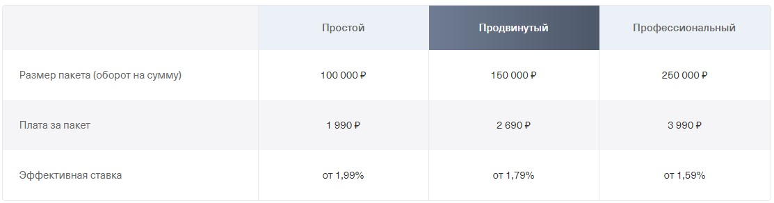 Тарифы на торговый эквайринг в тинькофф5c61d30bab503