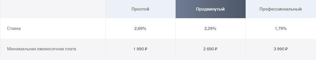 Тарифы тинькофф процентная схема5c61d30ef0a10