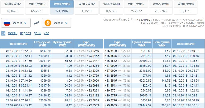 WM-Exchanger5c61d5b2ea114