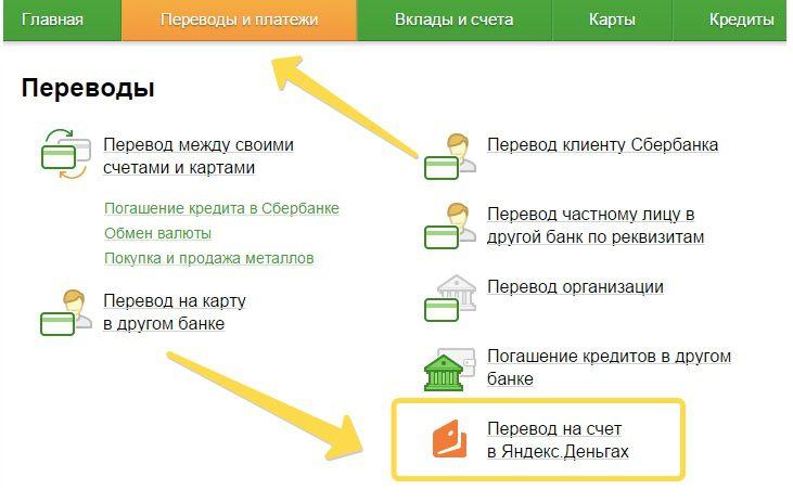 пополнить Яндекс Деньги через Сбербанк онлайн5c73e3dd14757