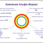 хоум кредит банк телефон горячей линии 880070010 авто напрокат иркутск без залога