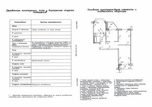 tehnicheskii-pasport-5-65c61f93fe3a08