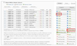 Проводить обмен Вебмани на Яндекс.Деньги без привязки кошельков с помощью обменных пунктов иногда бывает выгоднее, чем пользоваться встроенными ресурсами платёжных систем5c7b3200aa1ac
