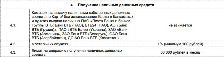Выдача наличных с карты Пятерочка от Почта-Банка5c7bf6ed8b516