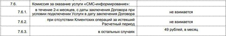 СМС-инфо по карте Пятерочка от Почта-Банка5c8658b9c254a