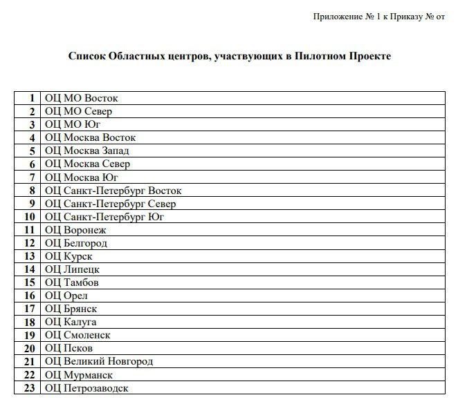 Регионы выдачи карты Пятерочка от Почта-Банка5c89cea426ca6