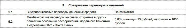 Переводы с карты Пятерочка от Почта-Банка5c89cea75f8c3