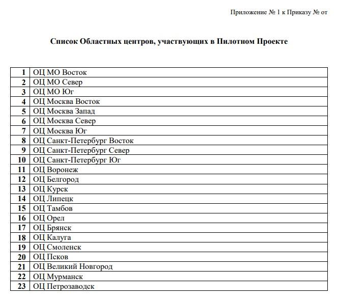 Регионы выдачи карты Пятерочка от Почта-Банка5c625120be8ad