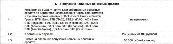 Выдача наличных с карты Пятерочка от Почта-Банка5c625123a5ef7