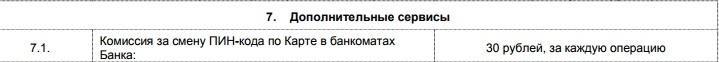 Комиссия за смену ПИН-кода у карты Пятерочка от Почта-Банка5c625124a431c