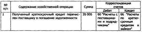 Дебиторская и кредиторская задолженность5c625b8a52a32