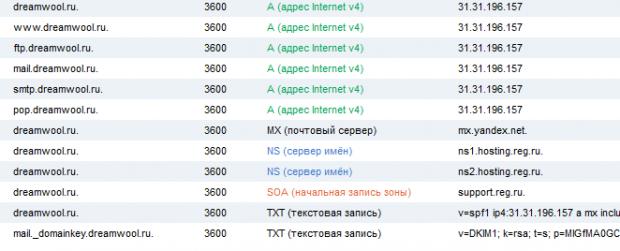 корпоративная почта яндекса dkim5c6273f431428
