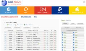 Один из сравнительно выгодных способов, как с Яндекс денег перевести на Payeer кошелек, является использование обменных пунктов5c627dc26eadf