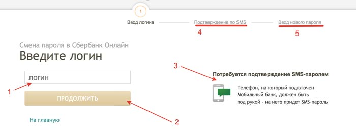восстановление пароля Сбербанк онлайн через интернет и телефон5c6286658faa4