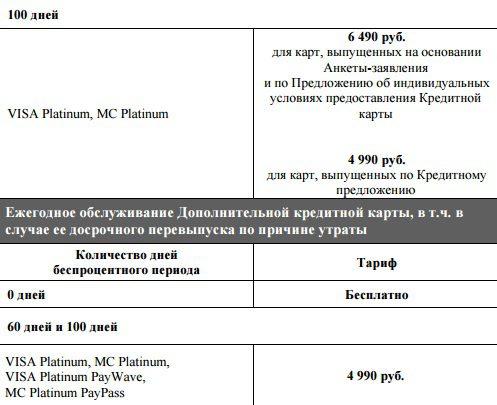 Выдержки из тарифа Платинум карты 100 дней без процентов Альфа-Банка5c6286f82ac1d