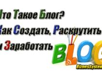 Что такое блог, как его создать, раскрутить и как зарабатывать на блоге5c6290c34119c