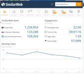 Как узнать посещаемость чужого сайта-конкурента с помощью сервиса SimilarWeb и стоит ли верить их данным? 5cac23b2b5ad3