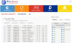 Проверяя курсы обменников, можно найти более выгодные варианты вывода средств с Payeer на счёт Приватбанка5cac23b3ecd34