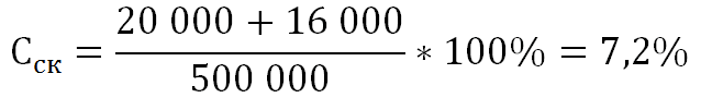 Подстановка показателей в формулу5c62915407a6e