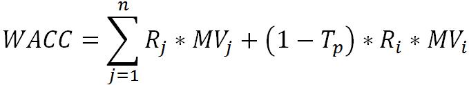 Формула средневзвешенной стоимости капитала5c629154910a4
