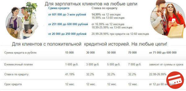 процентная ставка5c629344d294c