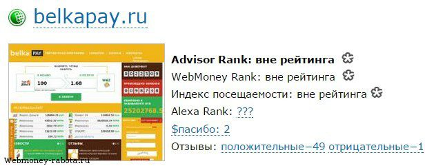 Вывод Webmoney на карту Приватбанка5c62987b94894