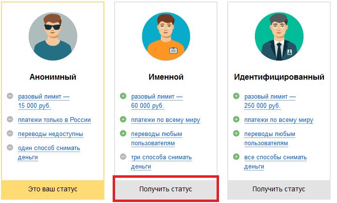 Идентификация Яндекс кошелька, пошаговая инструкция5cb22086ac535