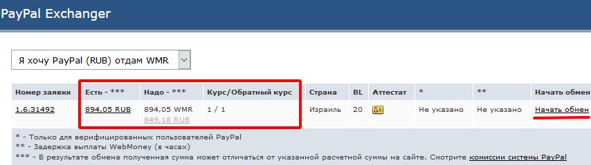 Вывод на счёт PayPal5c62a2f5e0857