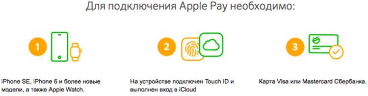 Как пользоваться Эппл Пай5c62a81493229