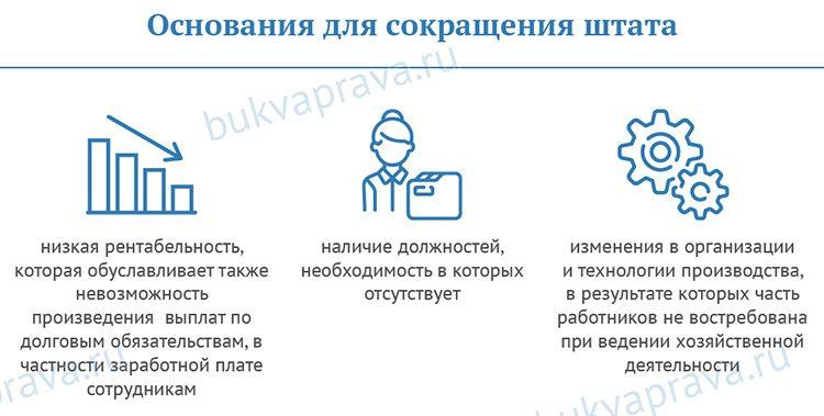 Osnovaniya-dlya-sokrashcheniya-shtata5c62ab846fb16