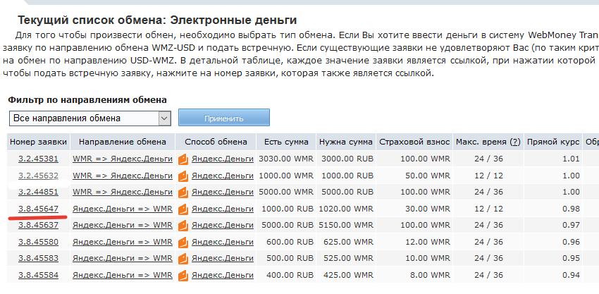 Биржа обмена WMR на Яндекс деньги5cb81d44bfd96