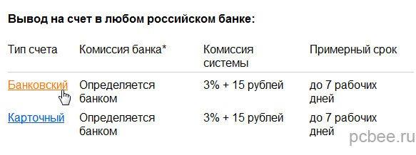 Вывод Яндекс денег на  счет в Сбербанке5c62b39d5050b