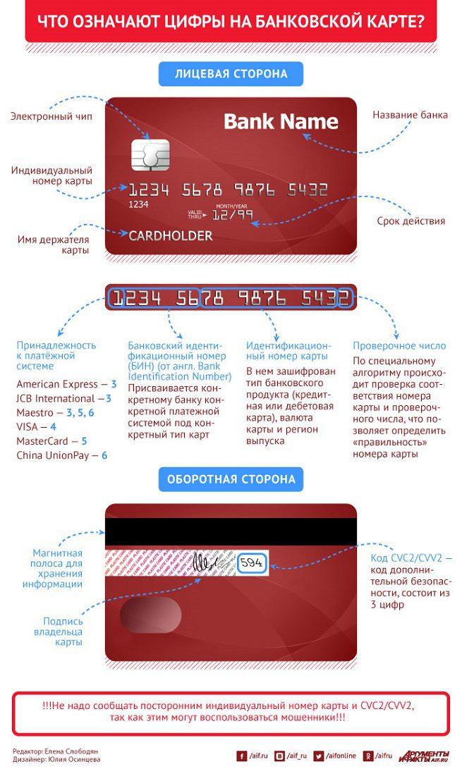 Инфографика5c62b57522d60