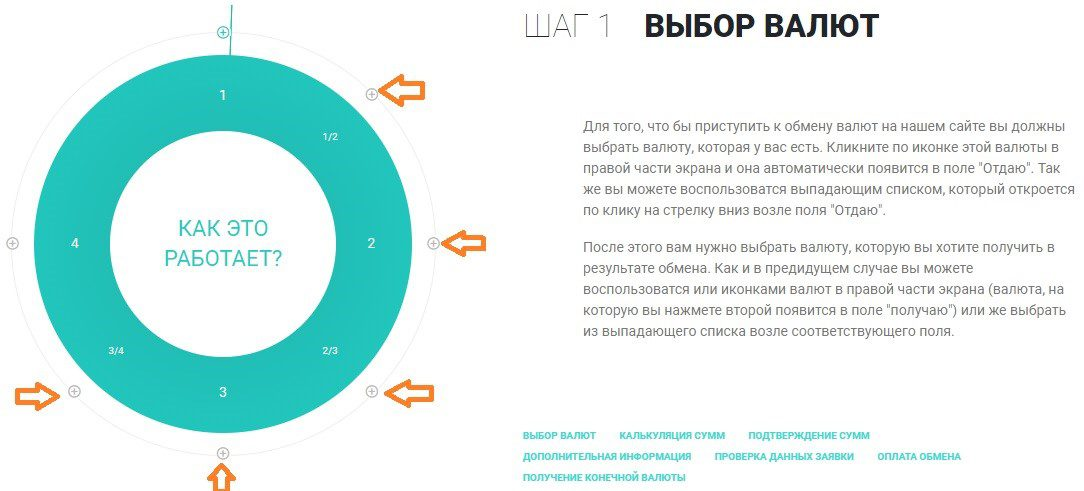 24xbtc_com_vibor_valyut5c62ba23b7e6d