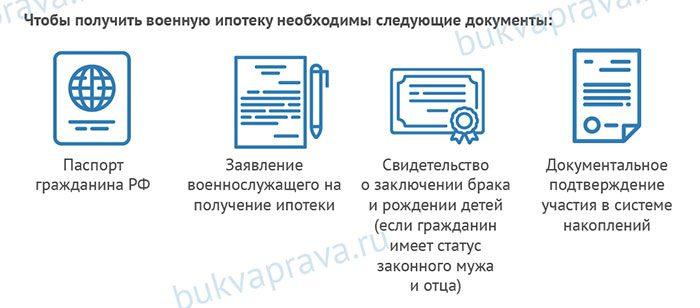 dokumenty dlya voennoj ipoteki5c62ba72bbf8c