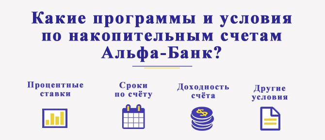 Условия Альфа-Банк по накопительному счёту5c62bb32c6e90