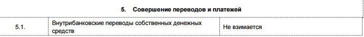 тарифы на перевод собственных денежных средств по карте Элемент 120 Почта-Банка5c62bb9ce039f