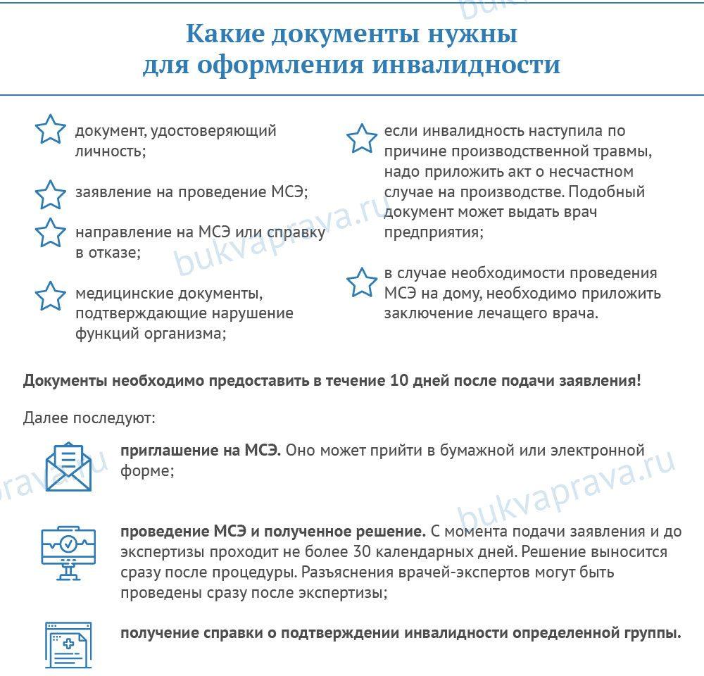 kakie-dokumenty-nuzhny-dlya-oformleniya-invalidnosti5c62c5e21ac64