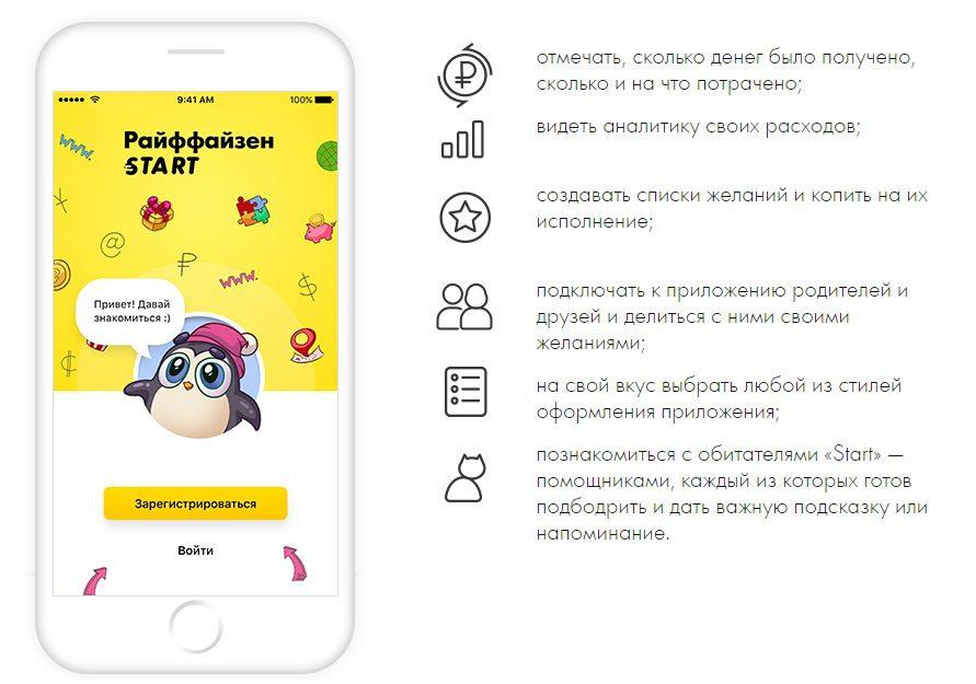 Мобильное приложение Райффайзен-Start5c62c87c0b8e1